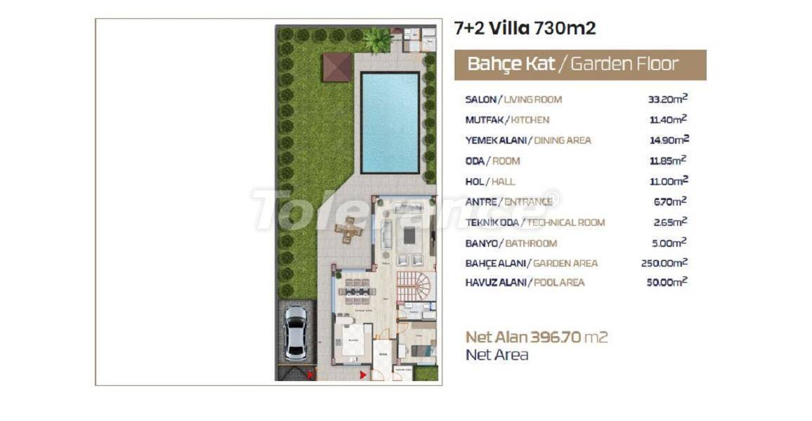 Luxury villas in Istanbul with a private pool from the developer - 26657 | Tolerance Homes