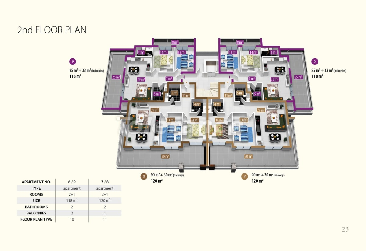 Luxury class apartments in Oba, with the services of a five star hotel - 2682 | Tolerance Homes